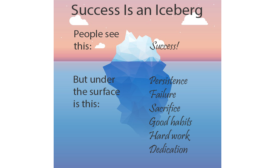 Success in an iceberg. People see success, but below the surface are persistence, failure, sacrifice, good habits, hard work, and dedication